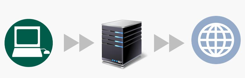 تفکیک سرویس های VPN بر اساس IP اشتراکی و IP اختصاصی
