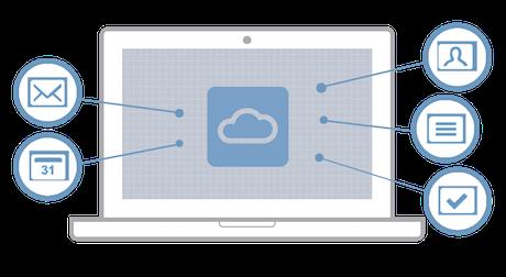 کریو Cloud چه ابزاری فراهم کرده است؟